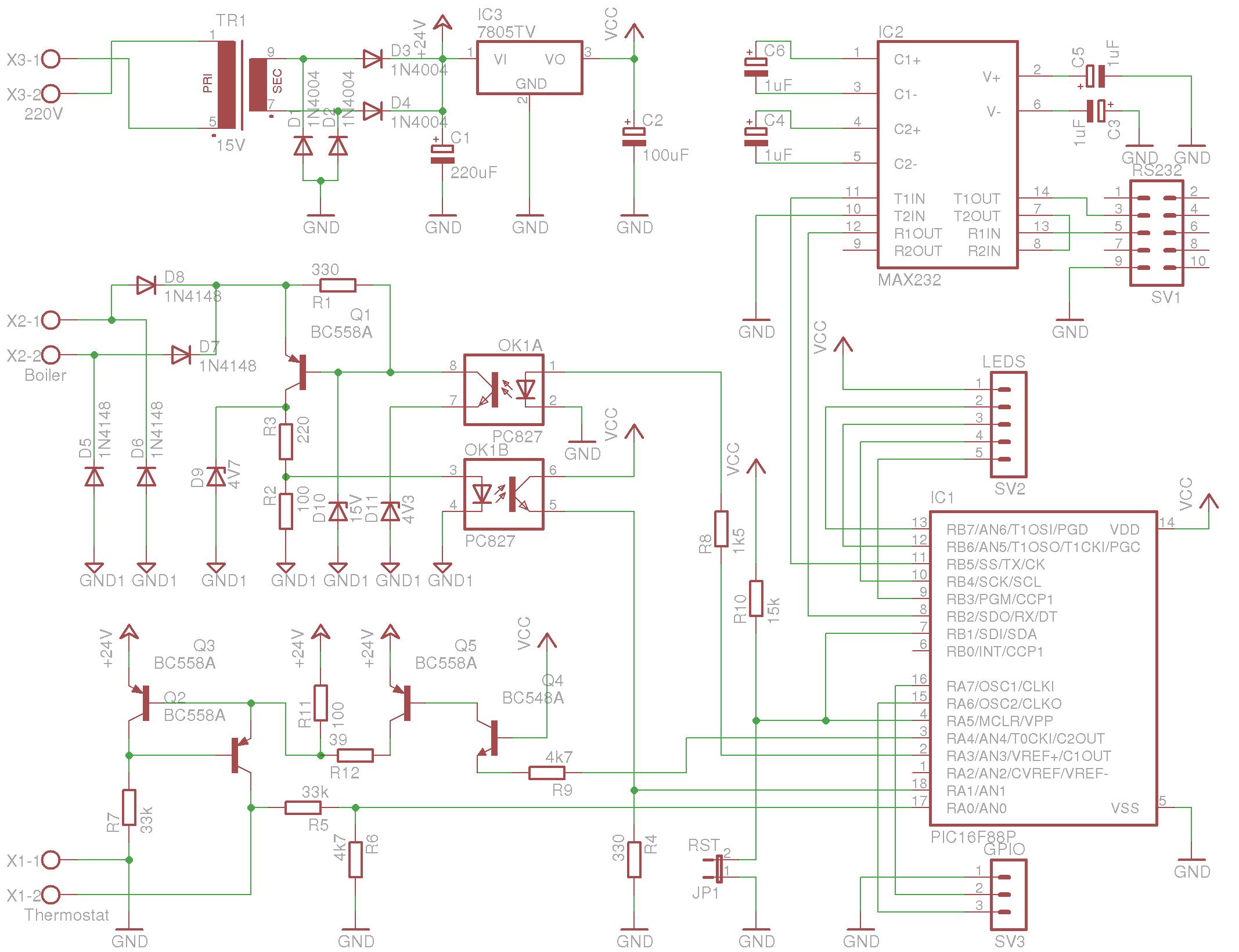 Gateway schematic